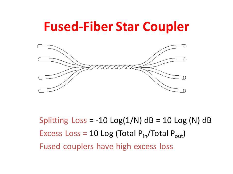 Fused-Fiber Star Coupler