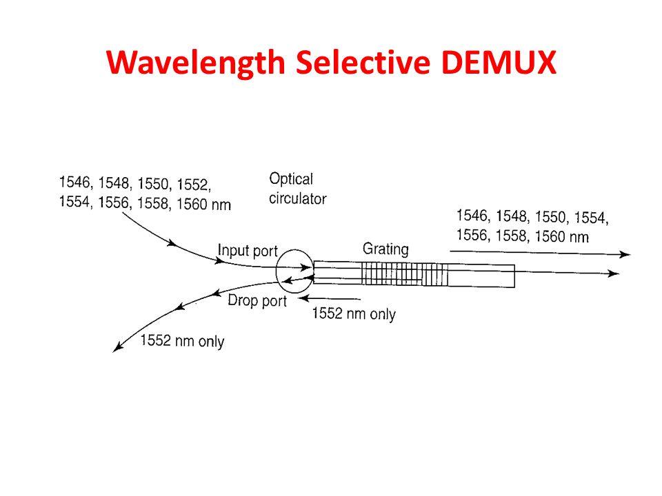 Wavelength Selective DEMUX