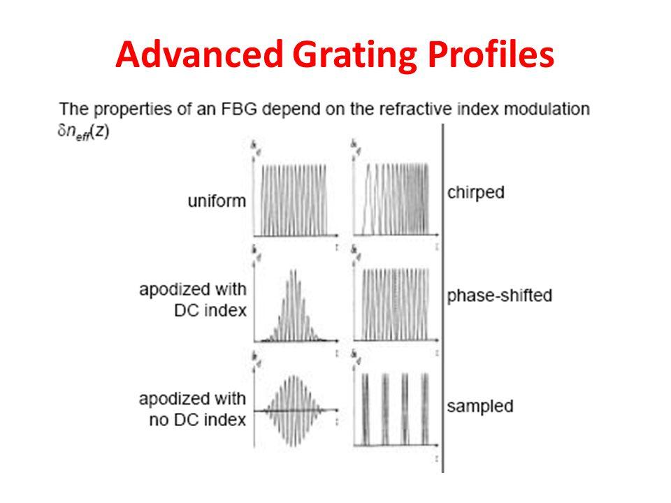 Advanced Grating Profiles