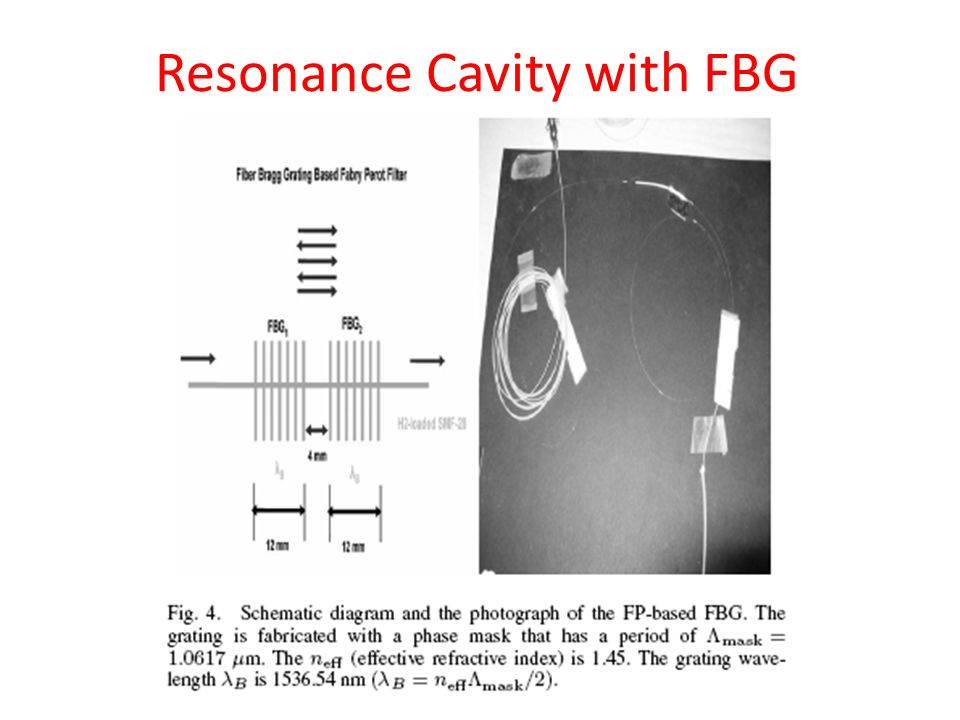 Resonance Cavity with FBG