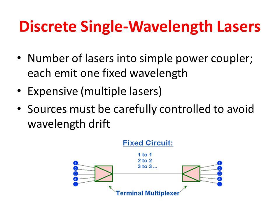 Discrete Single-Wavelength Lasers