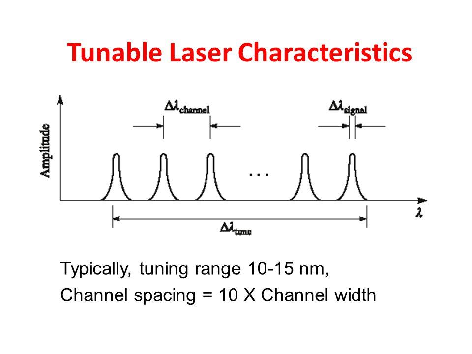 Tunable Laser Characteristics