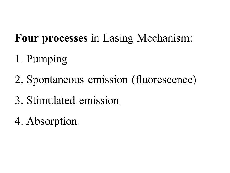 2. Spontaneous emission (fluorescence) 3. Stimulated emission