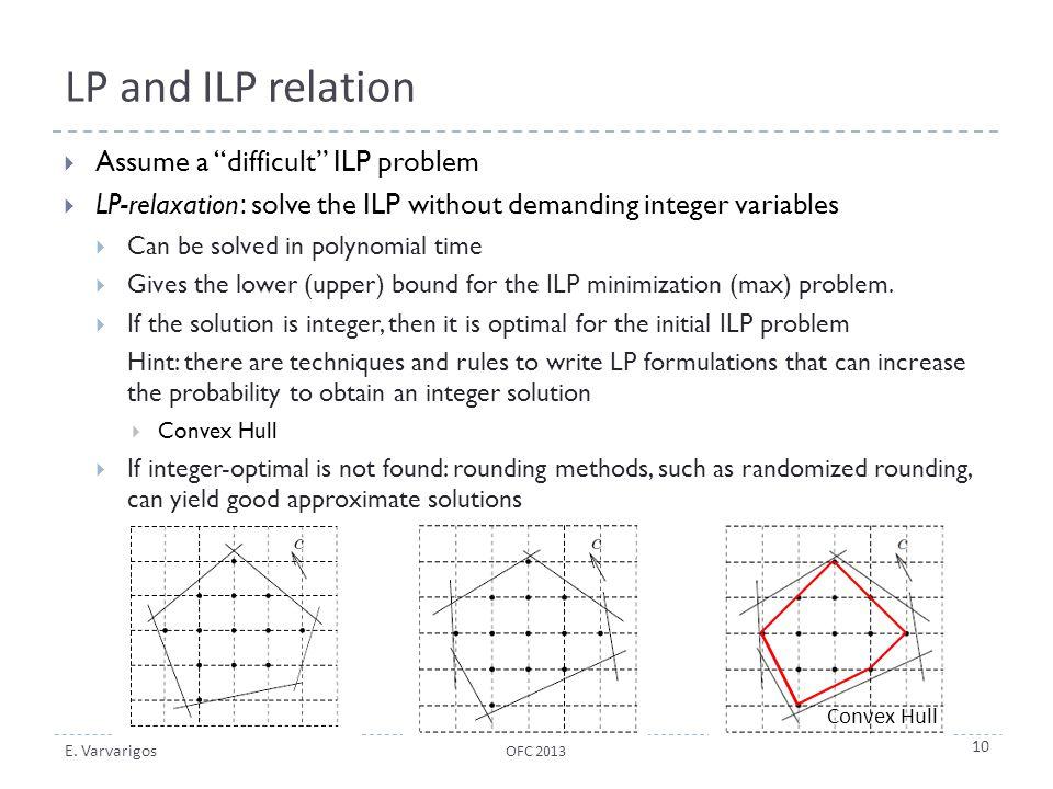 LP and ILP relation Assume a difficult ILP problem