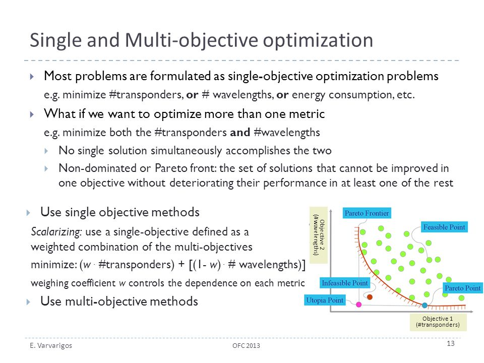 Single and Multi-objective optimization