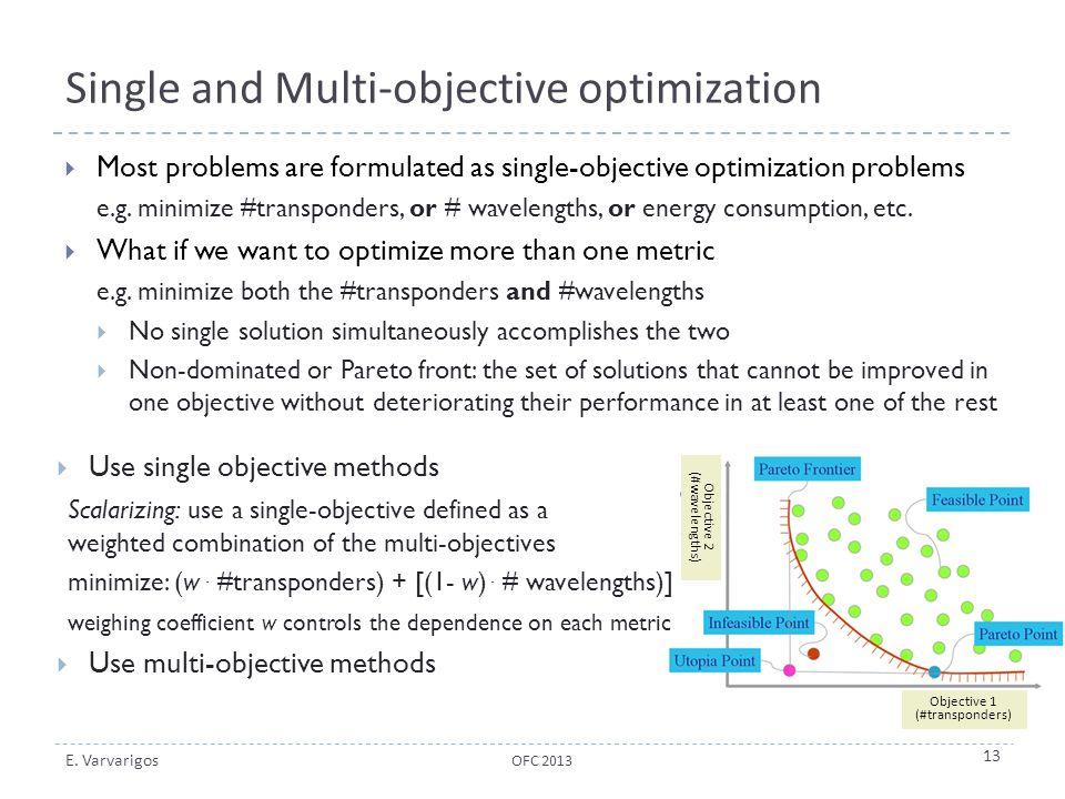 Single and Multi-objective optimization