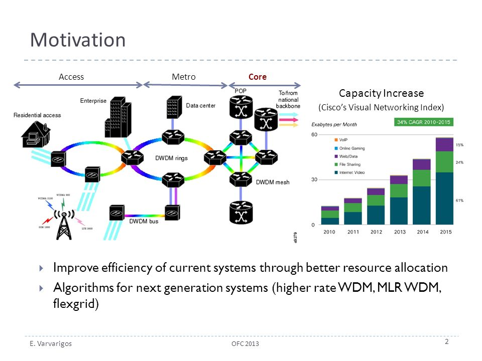 (Cisco's Visual Networking Index)