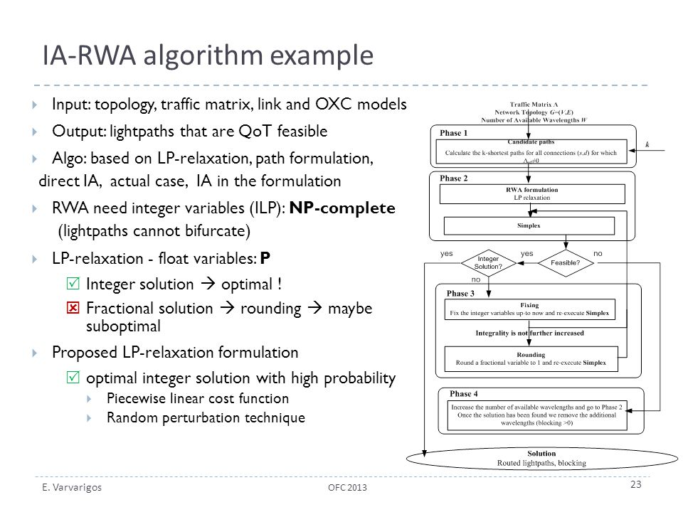 IA-RWA algorithm example