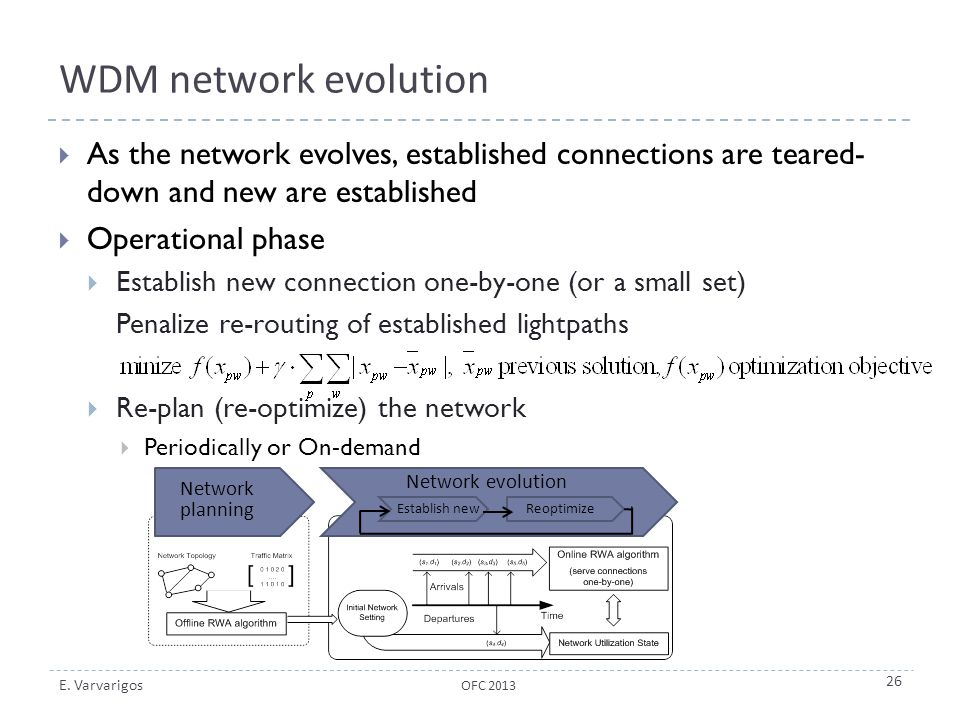 WDM network evolution As the network evolves, established connections are teared- down and new are established.