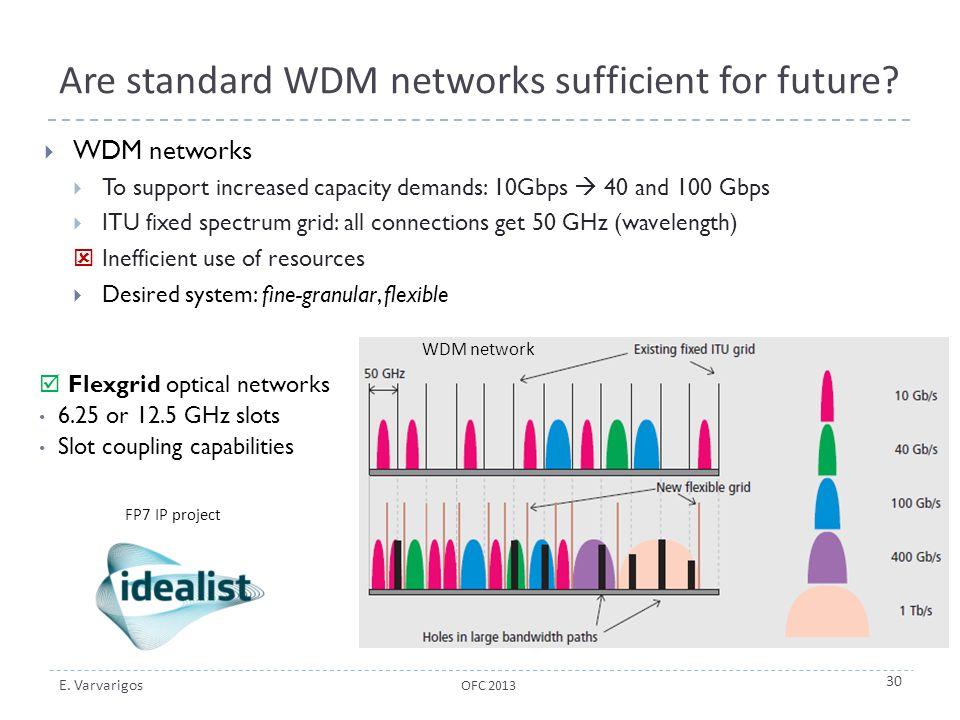 Are standard WDM networks sufficient for future