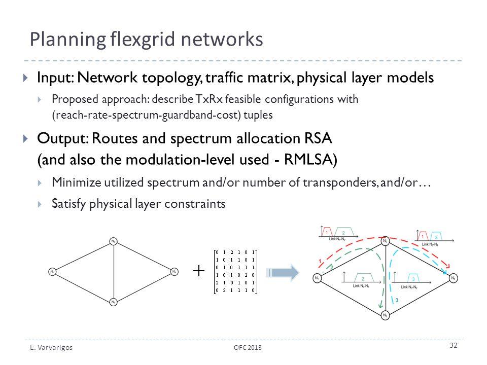 Planning flexgrid networks