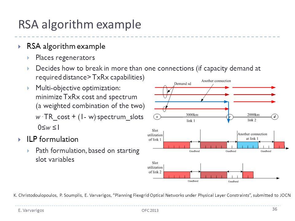 RSA algorithm example RSA algorithm example ILP formulation