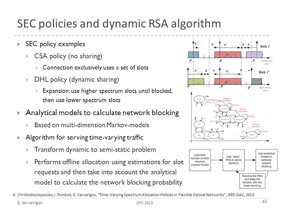 SEC policies and dynamic RSA algorithm