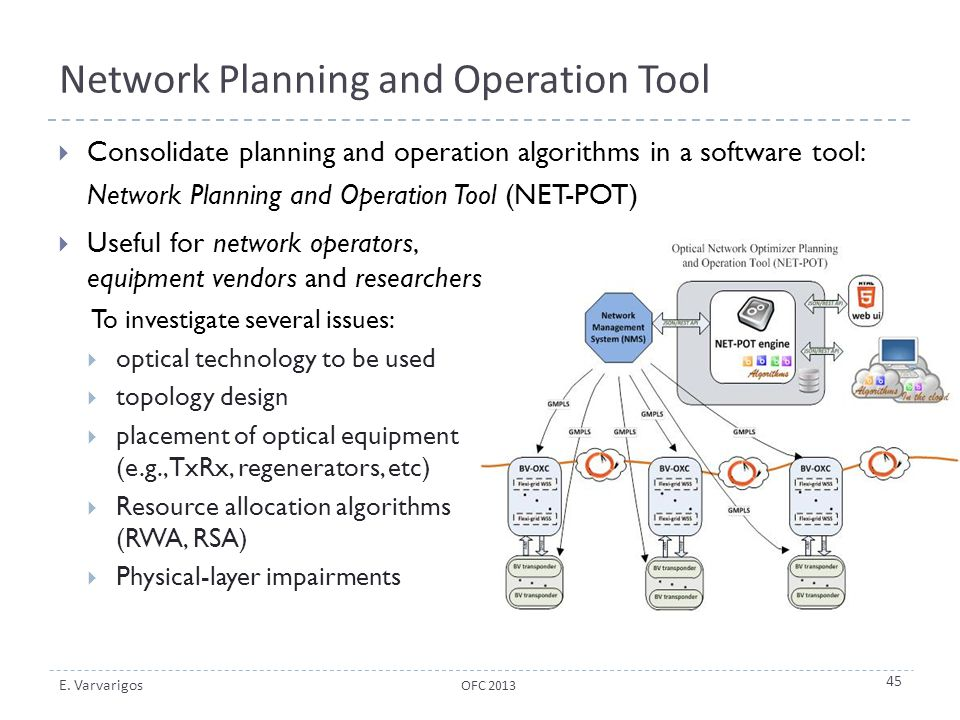 Network Planning and Operation Tool