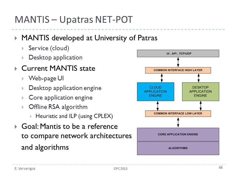 MANTIS – Upatras NET-POT