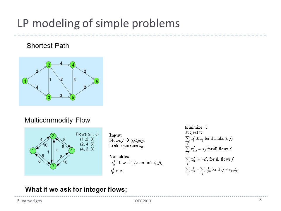 LP modeling of simple problems
