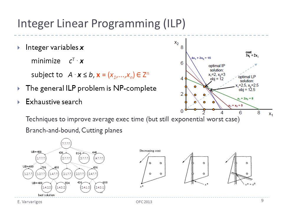 Integer Linear Programming (ILP)