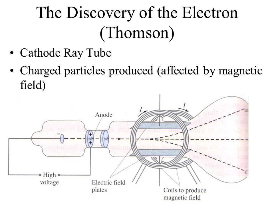 The Discovery of the Electron (Thomson)