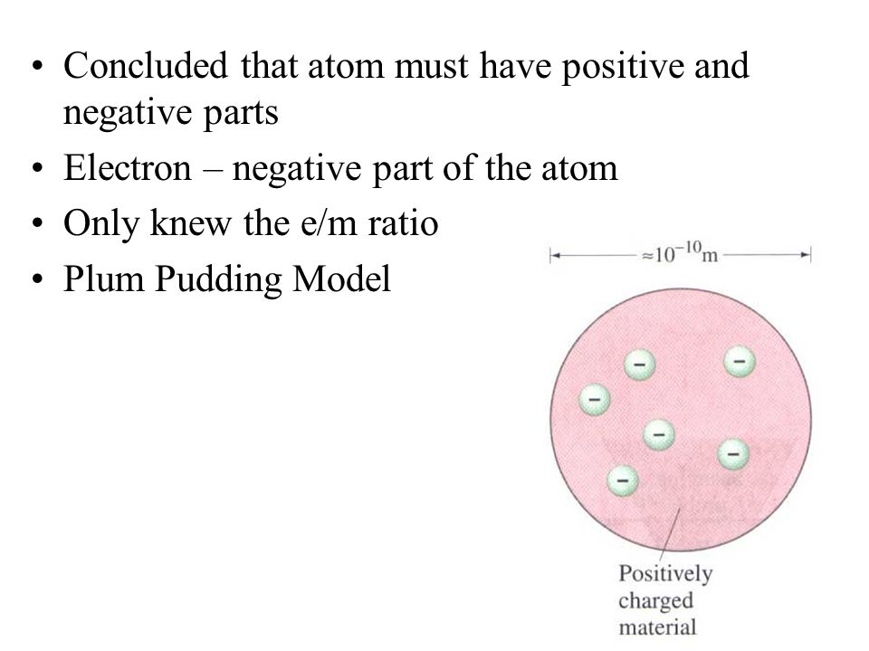 Concluded that atom must have positive and negative parts