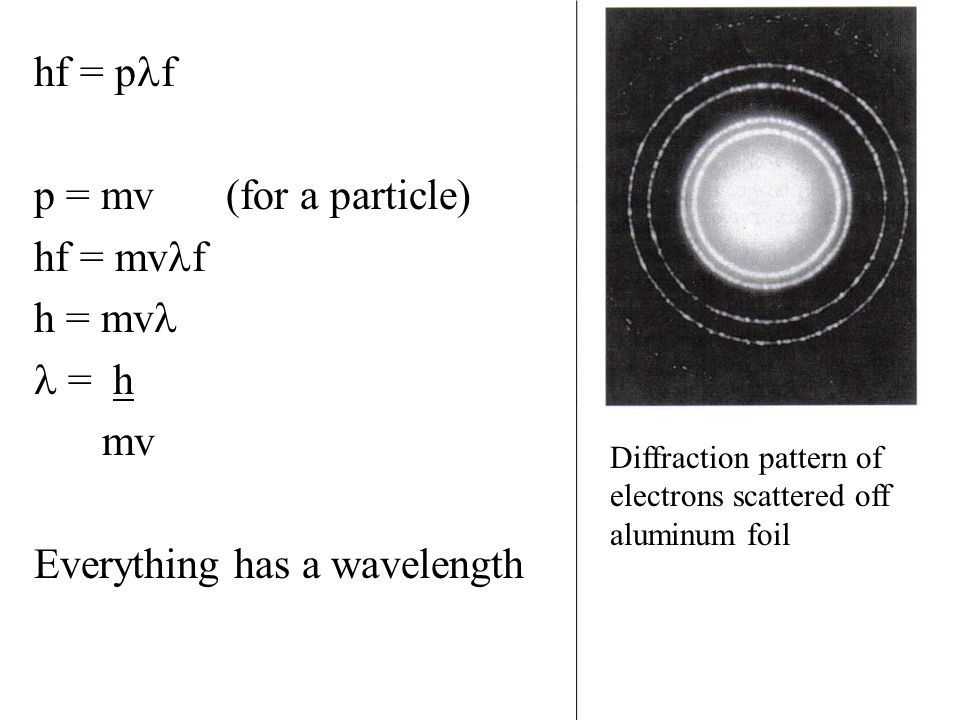 hf = plf p = mv (for a particle) hf = mvlf h = mvl l = h mv Everything has a wavelength
