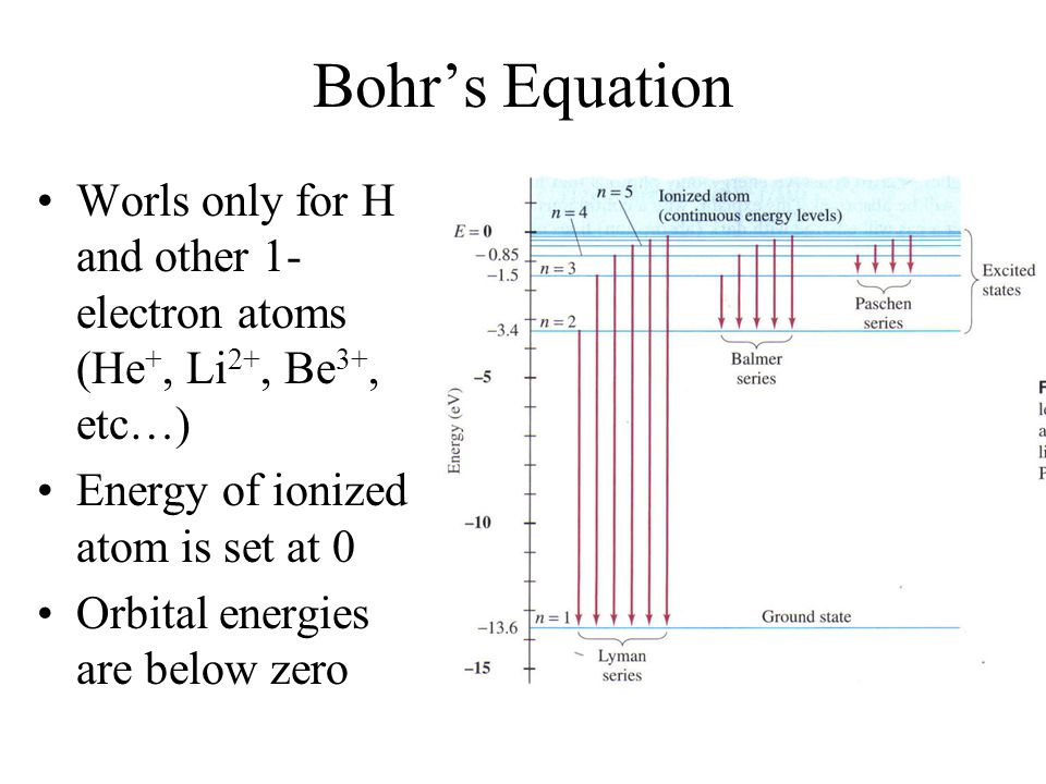 Bohr's Equation Worls only for H and other 1-electron atoms (He+, Li2+, Be3+, etc…) Energy of ionized atom is set at 0.