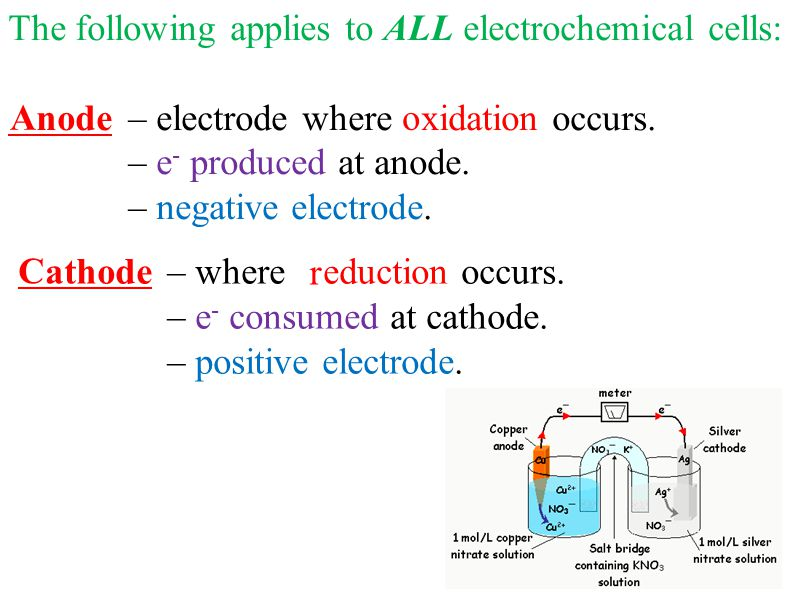 The following applies to ALL electrochemical cells: