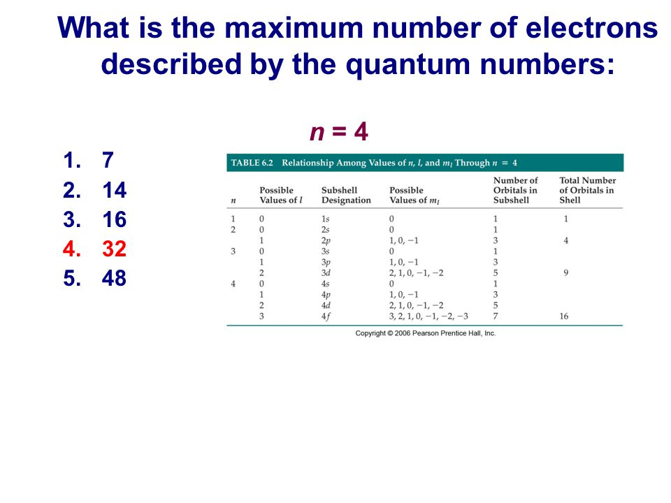 What is the maximum number of electrons described by the quantum numbers:
