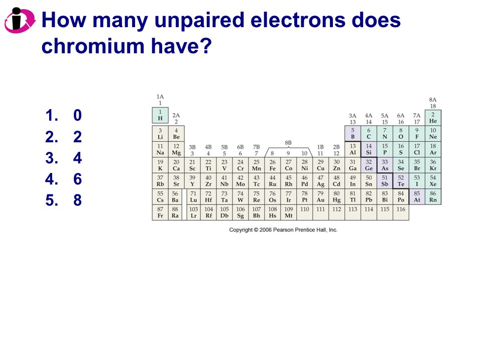How many unpaired electrons does chromium have