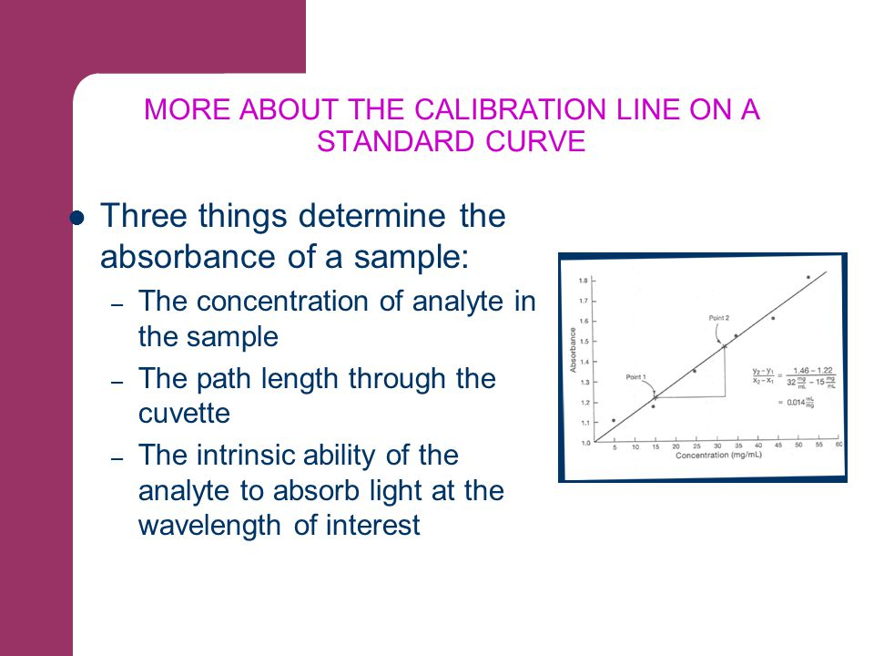 MORE ABOUT THE CALIBRATION LINE ON A STANDARD CURVE