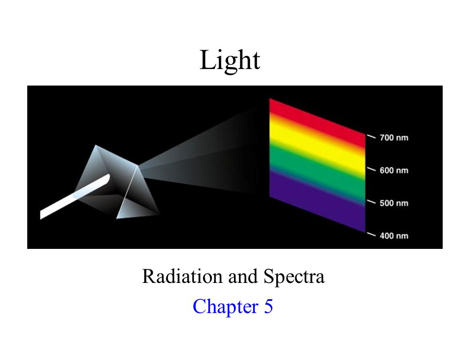 Radiation and Spectra Chapter 5