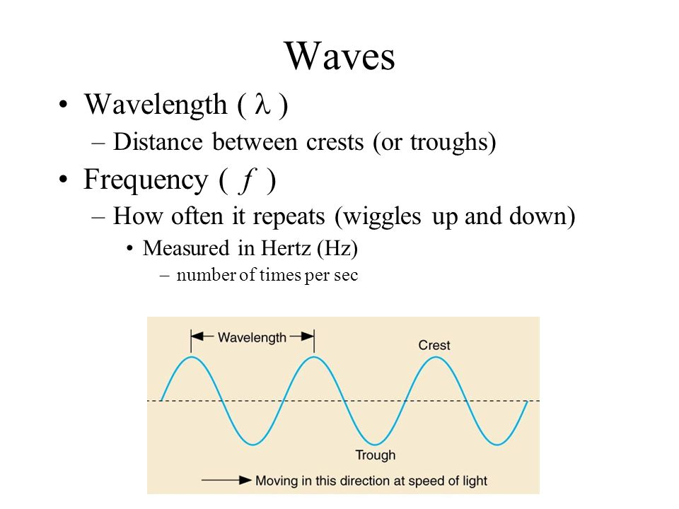 Waves Wavelength ( l ) Frequency ( f )