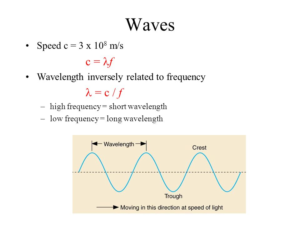 Waves Speed c = 3 x 108 m/s Wavelength inversely related to frequency