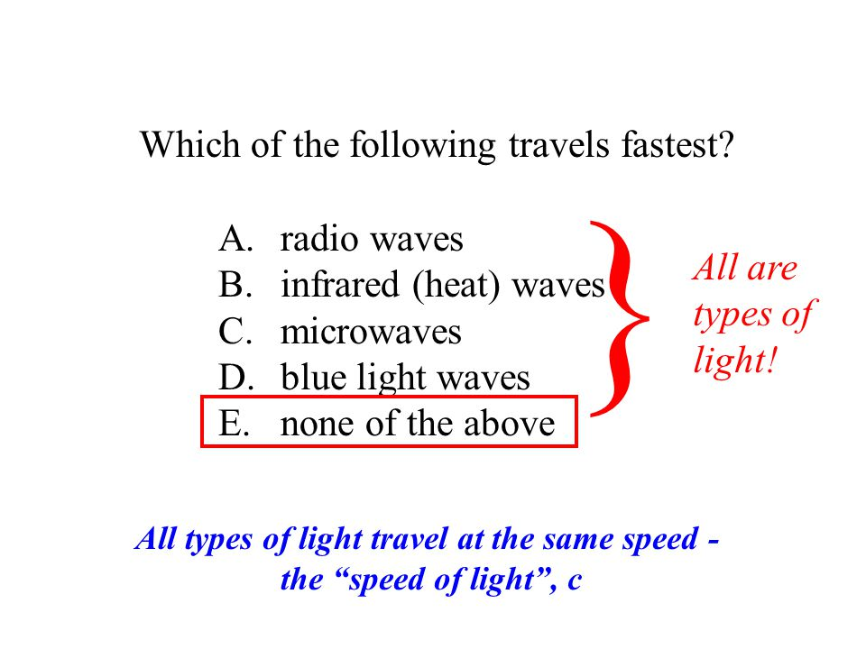 All types of light travel at the same speed -