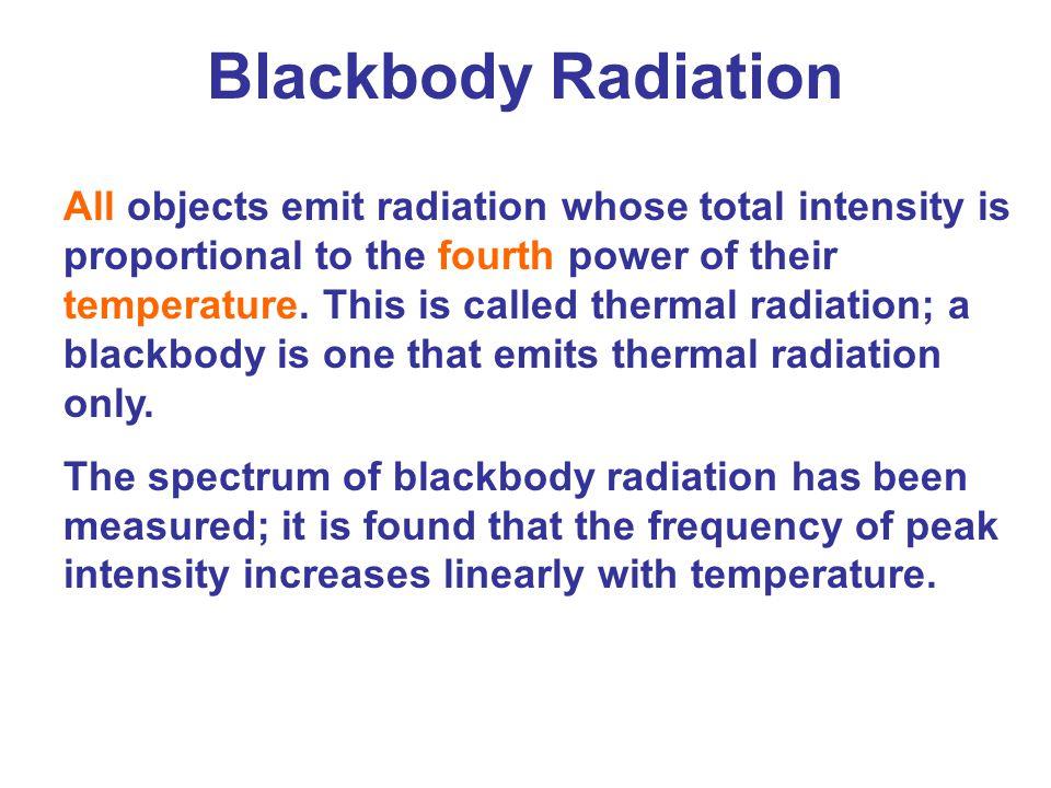 Blackbody Radiation