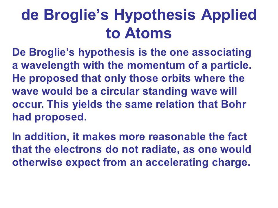 de Broglie's Hypothesis Applied to Atoms
