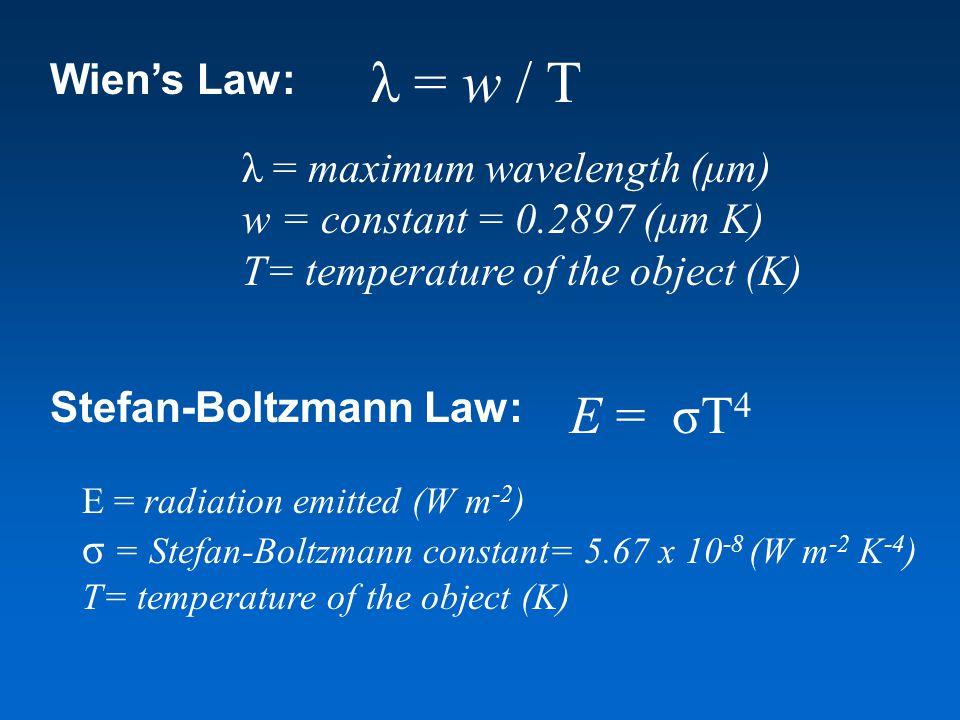 Stefan-Boltzmann Law: