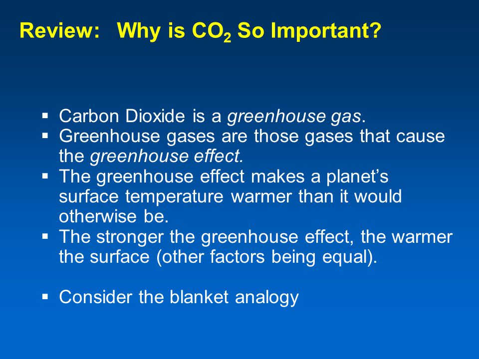 Review: Why is CO2 So Important