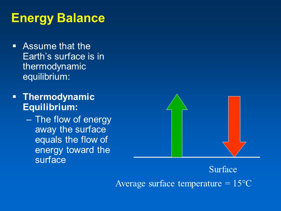 Energy Balance Assume that the Earth's surface is in thermodynamic equilibrium: Thermodynamic Equilibrium: