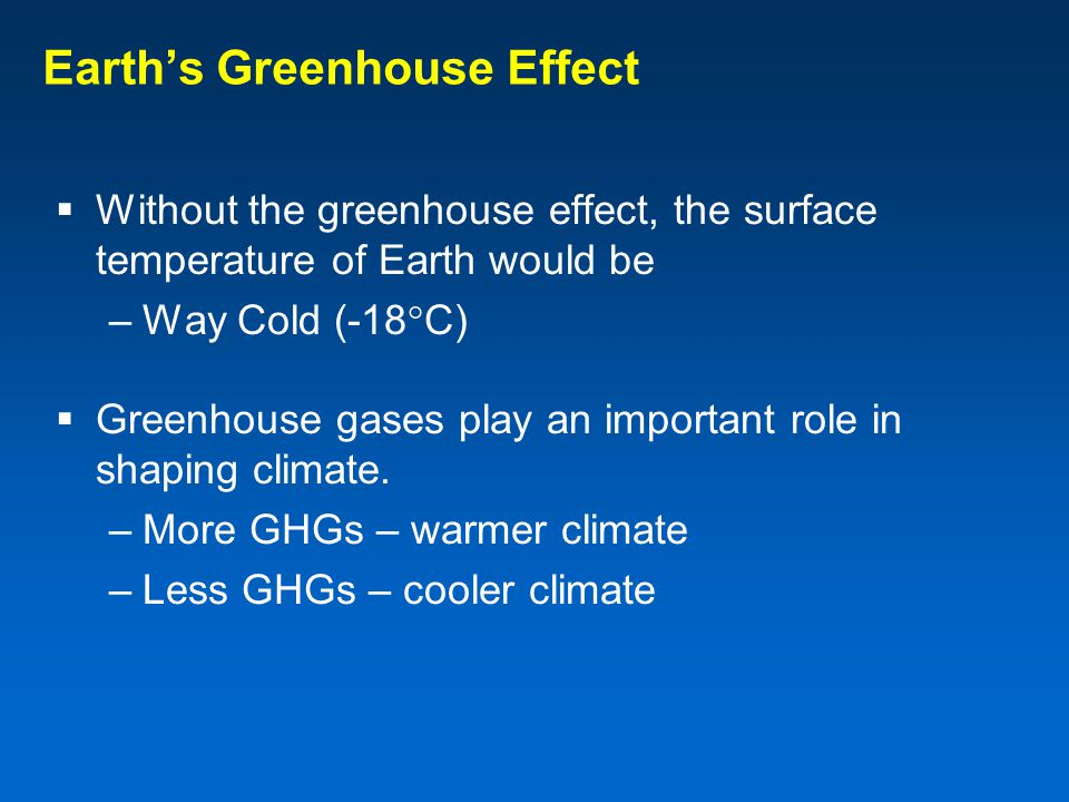 Earth's Greenhouse Effect