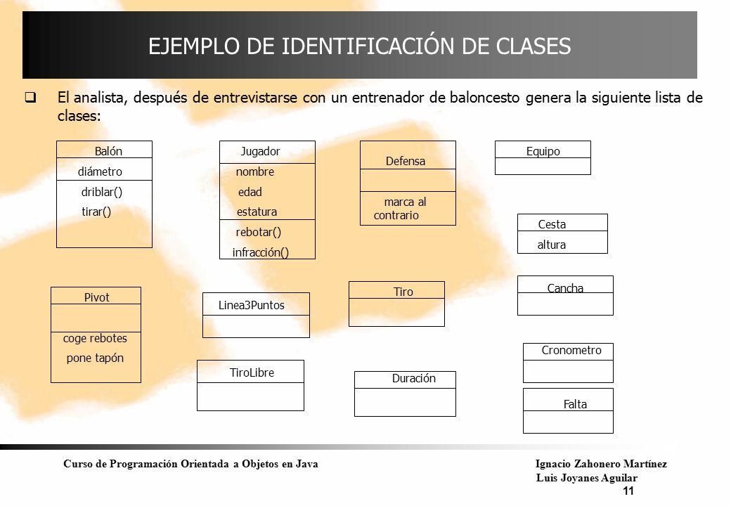 EJEMPLO DE IDENTIFICACIÓN DE CLASES