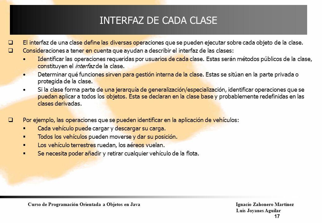 INTERFAZ DE CADA CLASE El interfaz de una clase define las diversas operaciones que se pueden ejecutar sobre cada objeto de la clase.