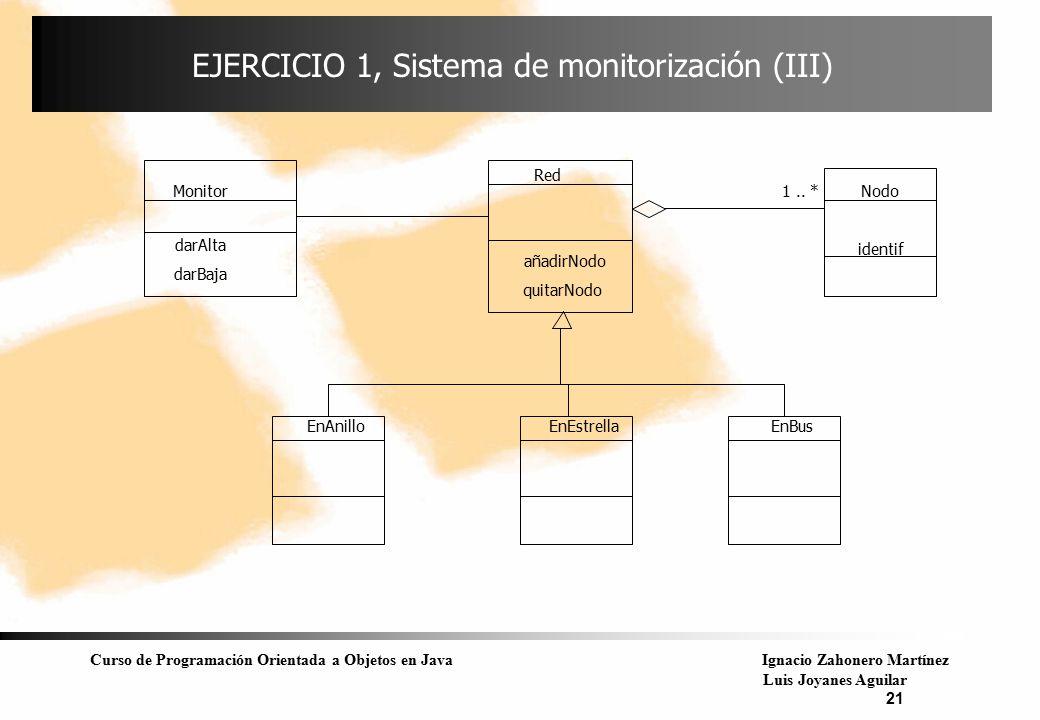EJERCICIO 1, Sistema de monitorización (III)