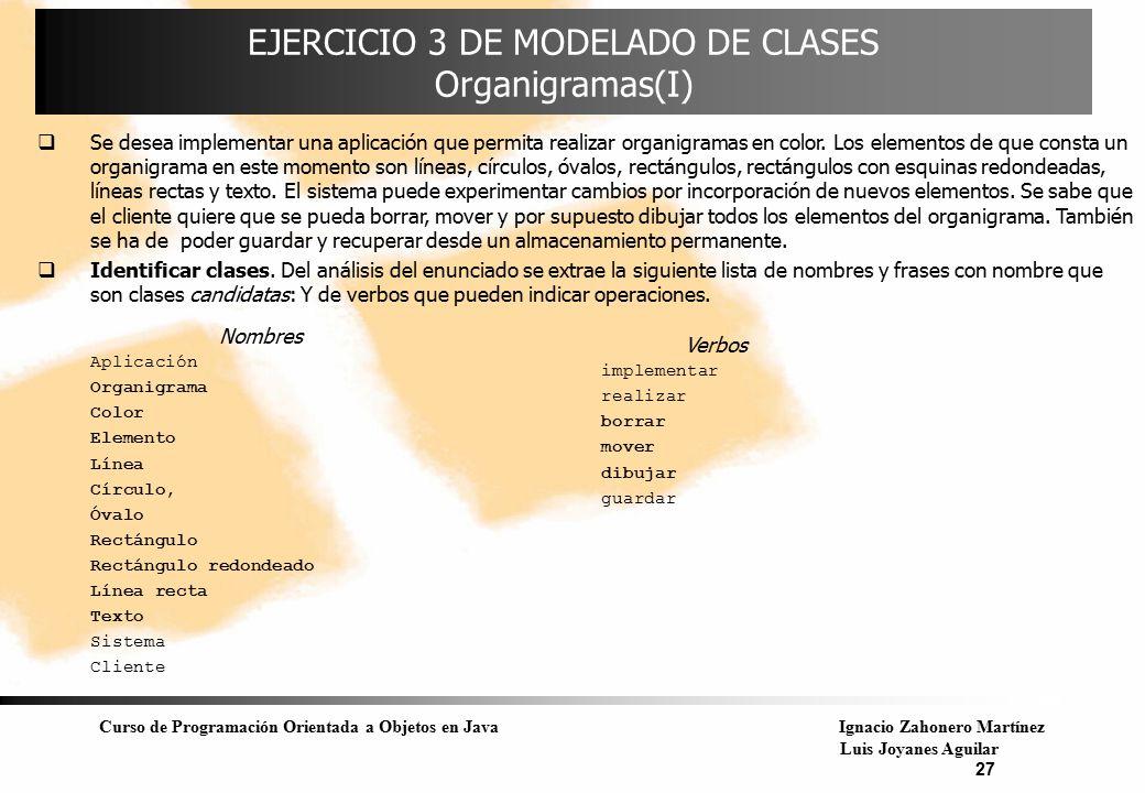 EJERCICIO 3 DE MODELADO DE CLASES