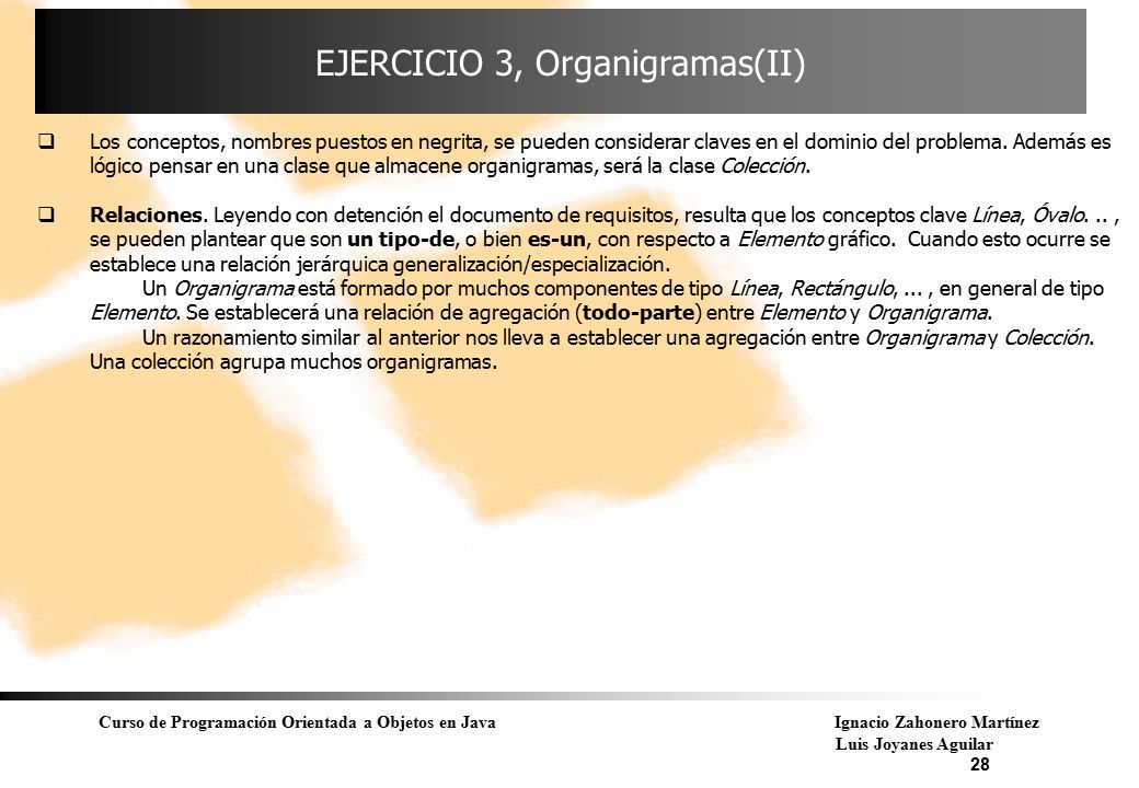 EJERCICIO 3, Organigramas(II)
