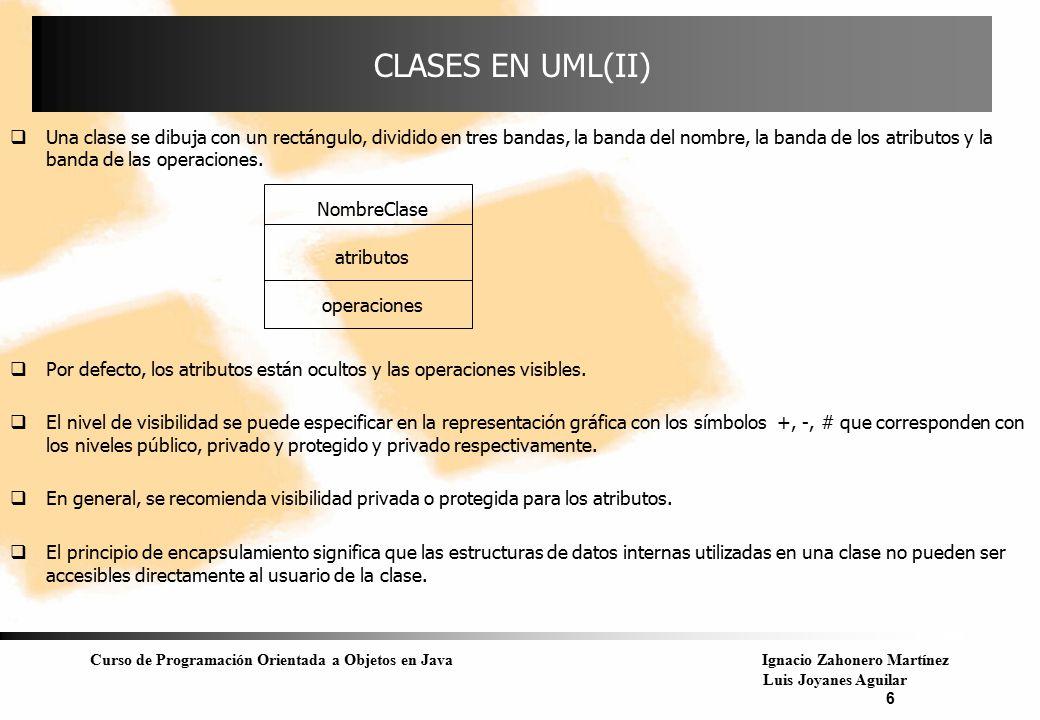 CLASES EN UML(II)