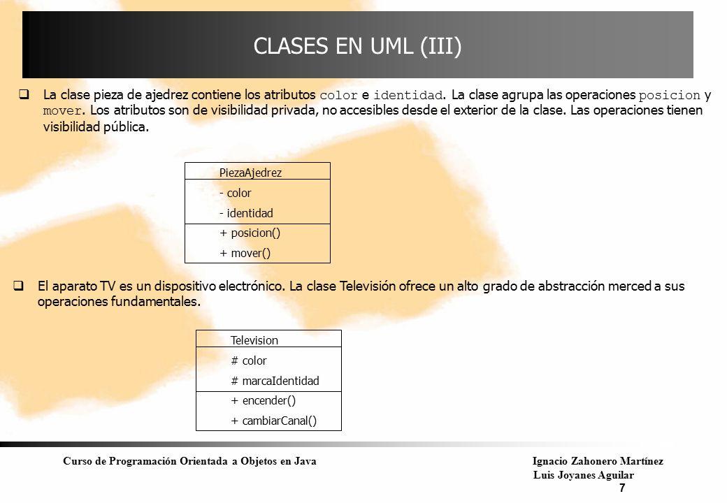CLASES EN UML (III)