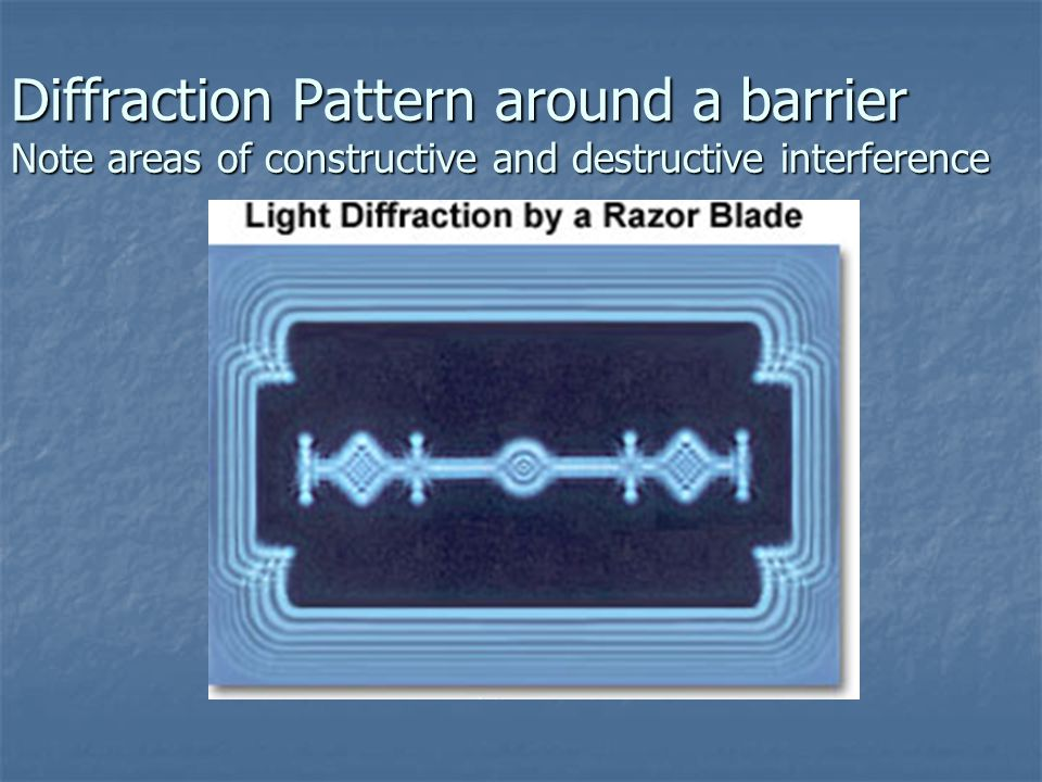 Diffraction Pattern around a barrier Note areas of constructive and destructive interference
