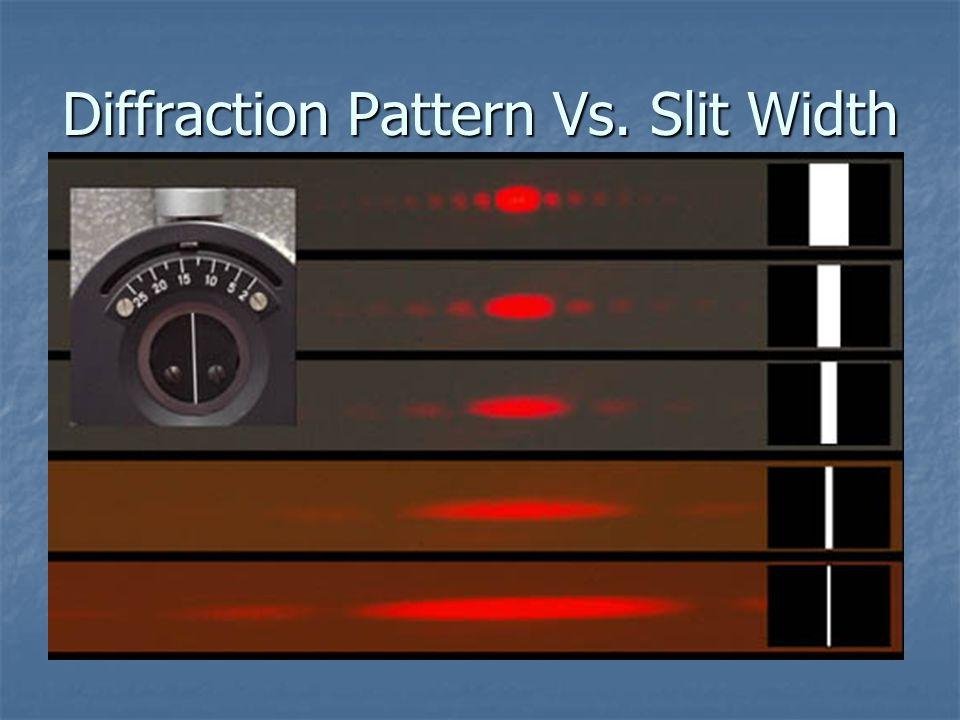 Diffraction Pattern Vs. Slit Width
