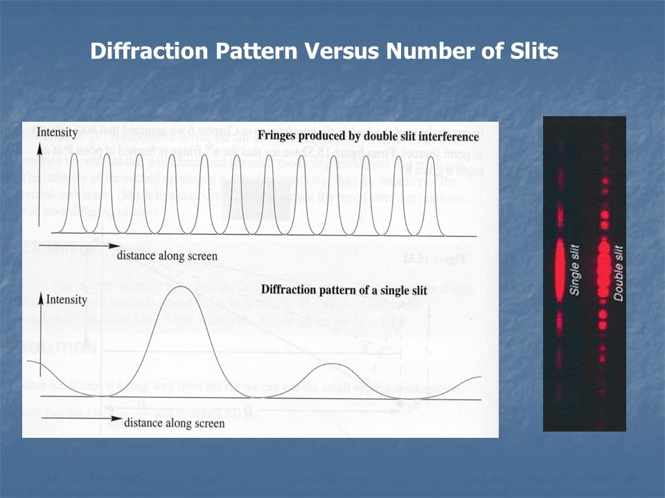 Topic 11 3 Diffraction Ppt Download