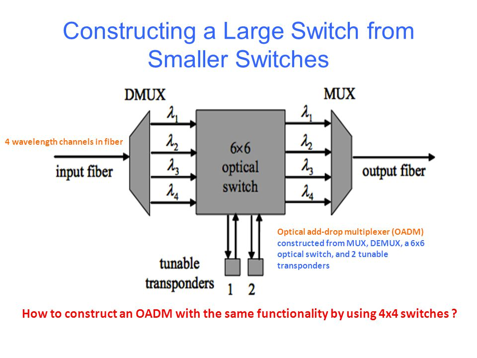 Constructing a Large Switch from Smaller Switches